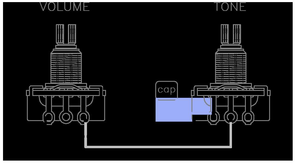 500K Volume Pot, 500K Tone Pot, .022 uF Capacitor